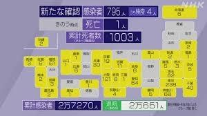 Photo_20200723114101